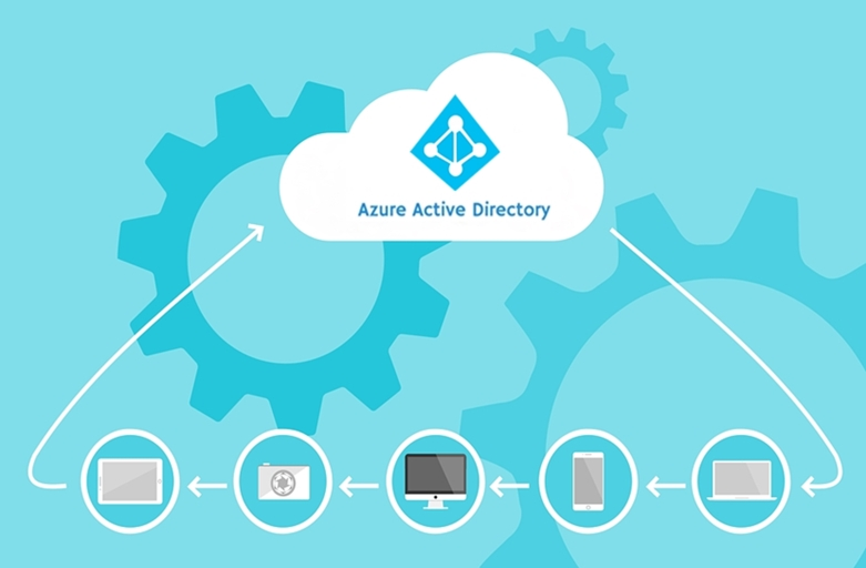 What is Azure Active Directory (Azure AD)