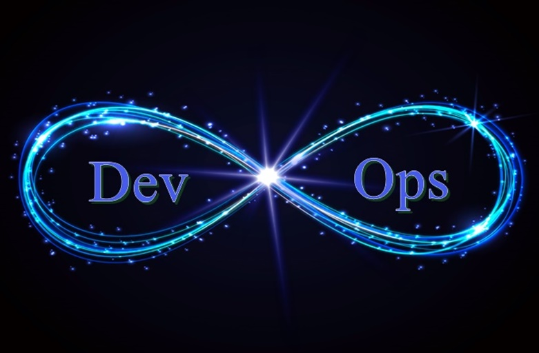 What is DevOps? The Roadmap for Devops