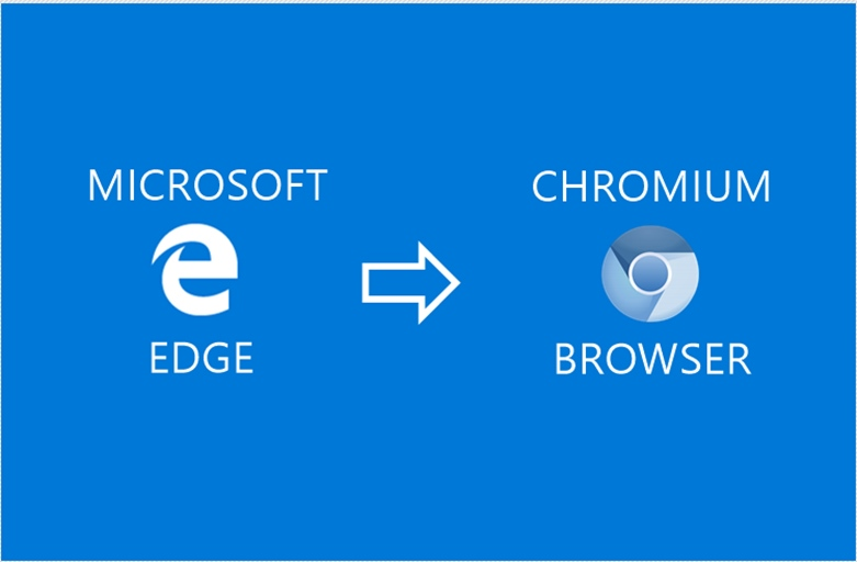 Microsoft to launch Chromium-based browser. Is it the End of Microsoft Edge