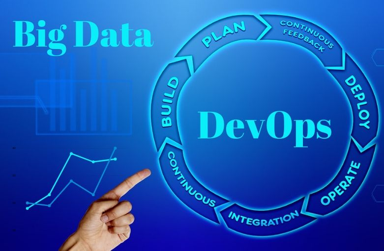 DevOps for Big Data