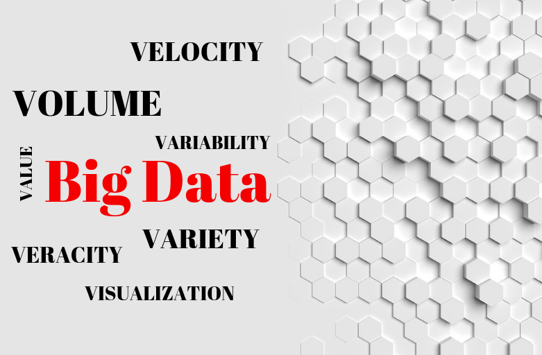 7 V's of Big Data