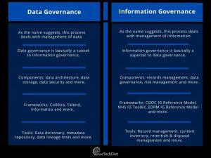 Data-Governance-vs.-Information-Governance-Tabular-Comparison