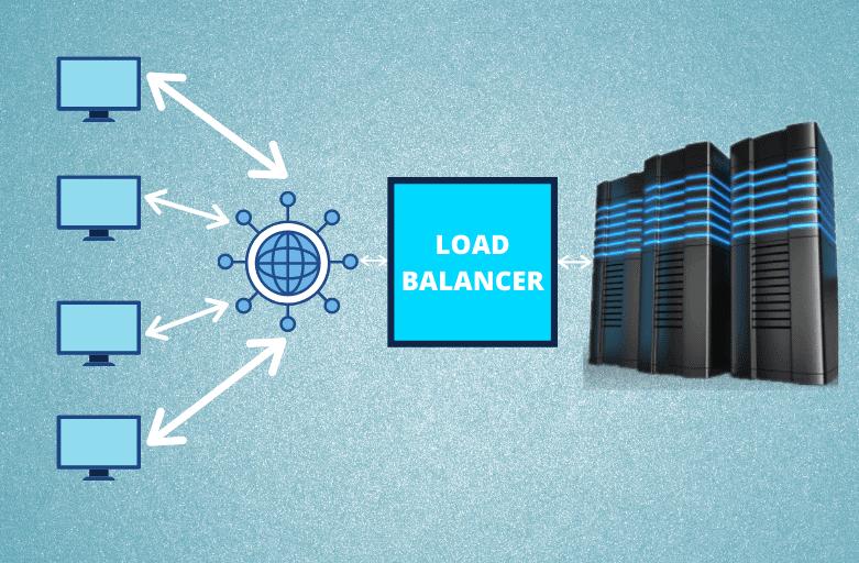 Load Balancer as a service Diagram