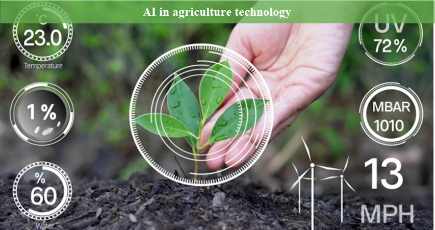 Artificial Intelligence in agriculture technology in 2025